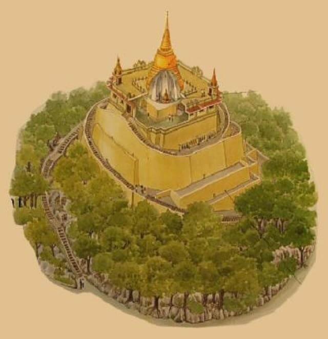 bangkok-wat-saket Обзорная площадка в Бангкоке - Ват Сакет